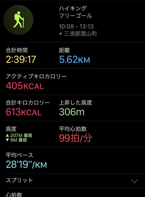 仙元山ハイキング、所要時間、歩行距離などは?